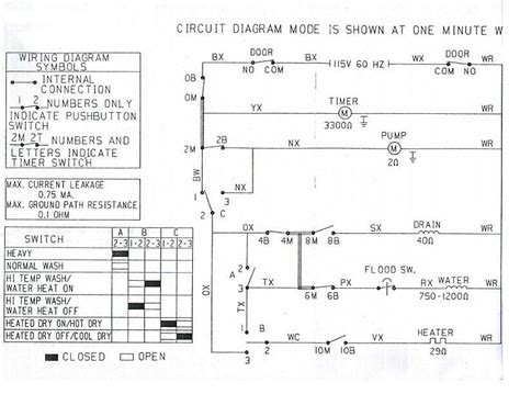 ge appliance wiring diagrams wiring diagrams wiring diagrams ge nautilis dishwasher tips and tests appliance aid