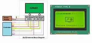 Interfacing Glcd With 8051