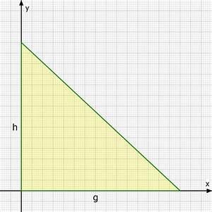 Definitionsbereich Berechnen : maximale rechteckige fl che in einem dreieck berechnen ~ Themetempest.com Abrechnung