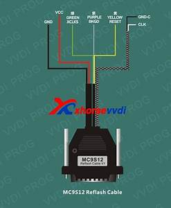 Vvdi Prog Read Motorola Mc9s12 Mcu Successfully