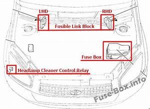 Fuse Box Diagram  U0026gt  Toyota Rav4  Xa20  2001
