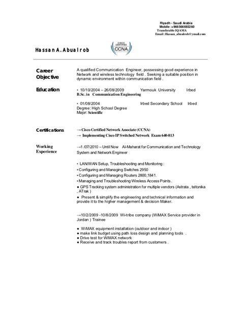 Professional summary for marketing resume