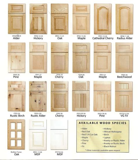 different types of kitchen cabinet doors styles of kitchen cabinet doors kitchen cabinet door