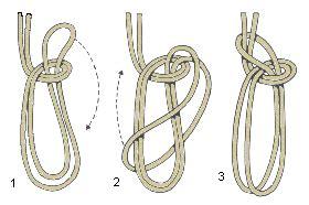 comment faire un noeud de chaise encordement en milieu de brin 1 2 du grimpeur de t 234 te