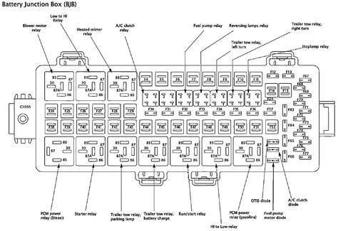 images   ford   fuse box diagram