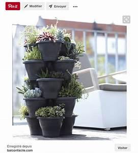 Pot Pour Balcon : conseils de jardinage pour cultiver des aromates au balcon blog ma maison mon jardin ~ Teatrodelosmanantiales.com Idées de Décoration