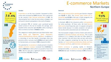 european b2c ecommerce report 2014