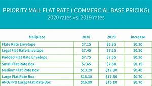 Postage Stamp Weight Chart 2020 Usps Postage And Mailing Rates What Publishers And