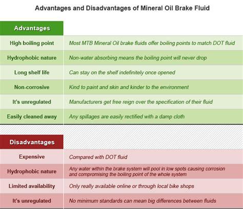 Dot Brake Fluid Vs. Mineral Oil