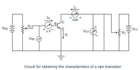 transistors  transistors work physicsattutorvistacom