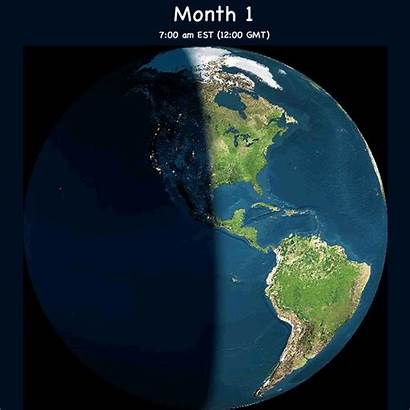 Seasons Revolution Earth Rotation Sun Tilt Around