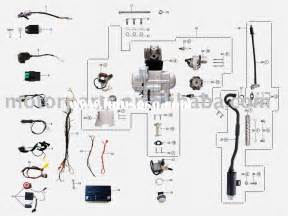 similiar 110 atv wiring diagram keywords chinese quad 110cc atv wiring diagram chinese 110 atv wiring diagram