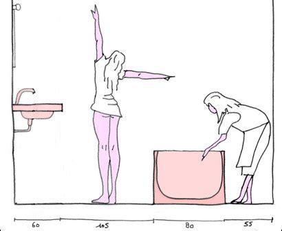 taille baignoire standard adaptez votre salle de bain aux nouvelles normes avec les conseils hexia