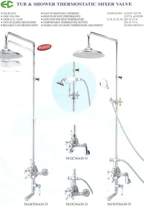Kitchen & Bathroom Delta Faucets, Sinks, Fixtures and