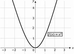 Nullstellen Einer Parabel Berechnen : quadratische funktionen einfach erkl rt studyhelp ~ Themetempest.com Abrechnung