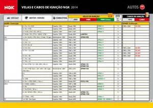 95 honda accord ex tabela de aplicação ngk 2014 velas e cabos de ignição