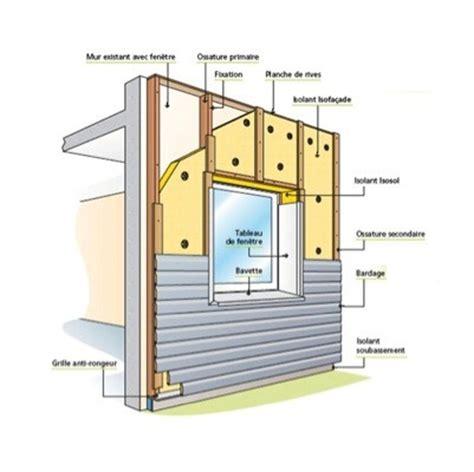 isolation par l exterieur entreprise covinhes et fils maison ossature bois aveyron