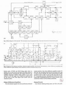 Baird 700 Series  U2013 Radios