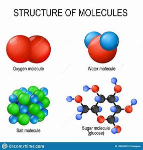 Molecular Structure Of Air Molecules Vector Illustration