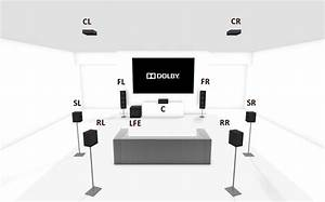 Home Elements And Style Theater Guide Design Layouts Ideas