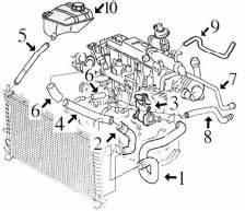 Circuit De Refroidissement Moteur : plan moteur ford focus diesel autos post ~ Gottalentnigeria.com Avis de Voitures