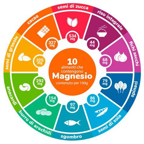 cos è il magnesio supremo cos 232 il magnesio magnesio supremo 174