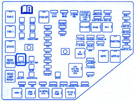 Fuse Box On Cadillac Ct 2003 by Cadillac Cts 2003 Fuse Box Block Circuit Breaker Diagram