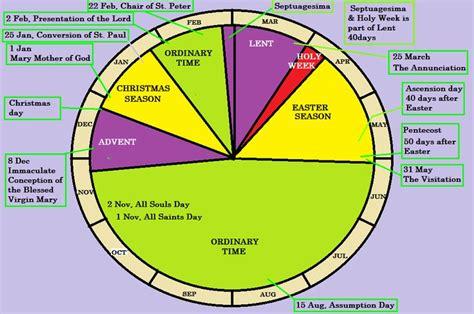 catholic liturgical colors the 25 best catholic liturgical calendar ideas on
