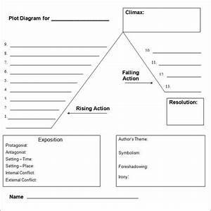15  Plot Diagram Template  U2013 Sample  Example  Format