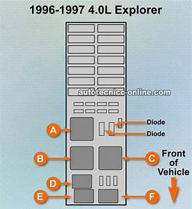 94 Mustang Gt 5 0 Fuse Box Diagram