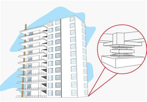 earthquake proof building design how do buildings handle nature at most