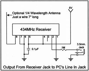 Wireless Receiver Diagram