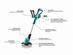 Bosch Art 23 : bosch art 23 18 li 18v cordless grass strimmer with battery charger 3165140850414 ebay ~ Watch28wear.com Haus und Dekorationen