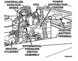 2001 Dodge Ram 2500 Engine Diagram