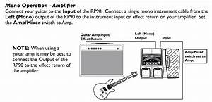 Amplifiers - Where To Apply My Effects Pedal