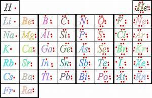 Ciencias De Joseleg  4 Formulaci U00d3n De Compuestos Ionicos Y Covalentes  Estructuras De Lewis