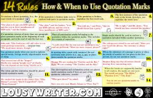 Grammar Rules Quotation Marks