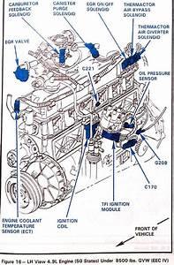 29 Ford 300 Inline 6 Vacuum Diagram