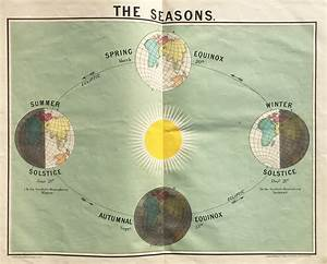 Striking Astronomical Diagrams By Emslie And Reynolds Ca