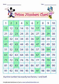 Best Prime Numbers   ideas and images on Bing   Find what you'll also Prime Numbers   Education likewise  further worksheets  Prime  posite Numbers Worksheets 4th Grade And Other additionally Prime And  posite Numbers Worksheets 5th Grade   Free Printables as well Prime And Bond Active Archives   Debodas co New Prime and  posite moreover Prime And  posite Numbers Worksheets 4Th Grade Worksheets for all additionally Practice with Prime Numbers   Math ideas   Pinterest   Math  Prime together with Prime Numbers Worksheet With Answers   4 14 Challenge Download furthermore Quiz   Worksheet   Prime    posite Numbers   Study besides Fourth Grade Worksheets Prime  posite Worksheets Prime And additionally  besides Fun Times in the Lab  Lesson Plans   The Mailbox besides How To Find The Prime Factorization Of A Number And  posite as well Kindergarten Worksheets Prime And  posite Numbers Worksheets For additionally prime and  posite worksheets – xuger info. on prime and composite numbers worksheet