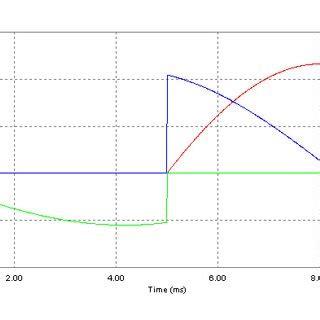 Pdf Circuit Simulation Powerful Tool The Field
