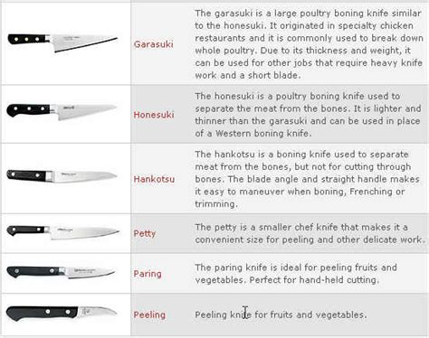 Kitchen Knives Uses by Types Of Kitchen Knives Guide Besto