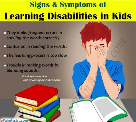 signs amp symptoms of learning disabilities in its 360   signs learning disabilities in kids