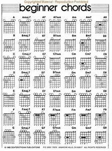 Bass Guitar Chord Chart Pdf