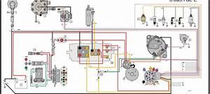 Volvo Pentum Wiring Diagram