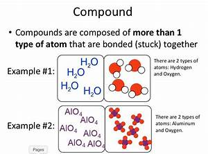 Teaching the Kid: Elements, Compounds, and Mixtures