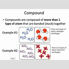 Teaching The Kid Elements, Compounds, And Mixtures