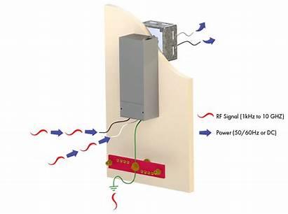 Power Shielding Mri Rf Filter