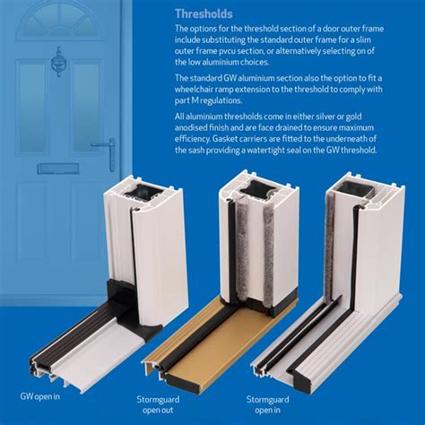 upvc internalexterior french doors sharpes windows