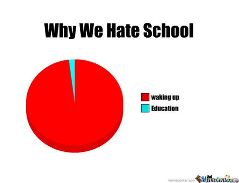 I Hate School Meme - why i hate school by slendermantroller meme center